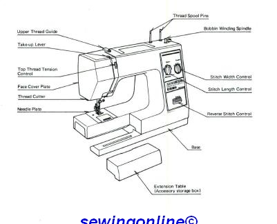 Stihl Fs 80 Parts Diagram moreover Full partname also Showthread likewise 235316 Hydraulic Filter Ford 3000 A additionally 358. on instruction manual diagram