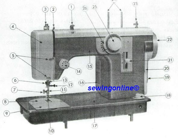 New Home Janome Sewing Machine Instruction Manuals