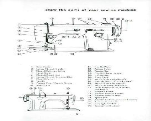 Crown Point Sewing machine service Manual